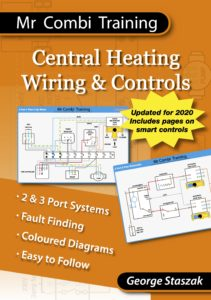 Wiring and Controls Front Cover - 2020-01