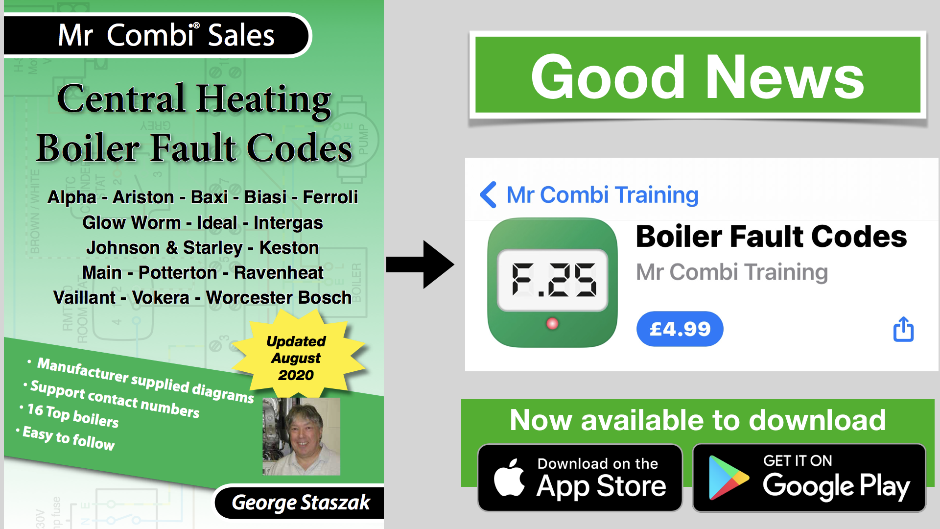 Central Heating Boiler Fault Codes App