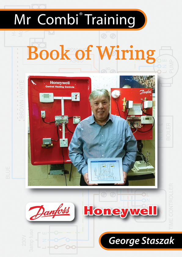 Book of Wiring