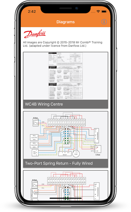 Remarkable Wiring Diagrams On Telephone Wiring Iphone App Review Download Wiring 101 Relewellnesstrialsorg